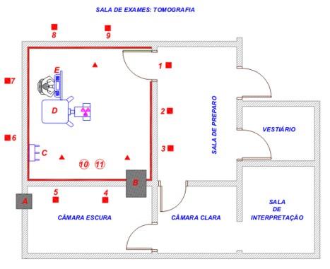 f81a62d5760f8 Projeto de barreiras blindagem para sala de Mamografia - Projetos de ...